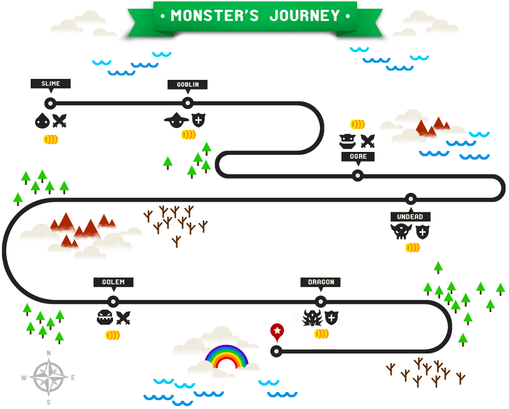 monster's journey